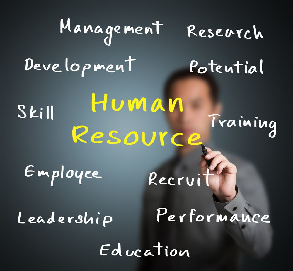 Effortlessly Handle All Your Human Resources