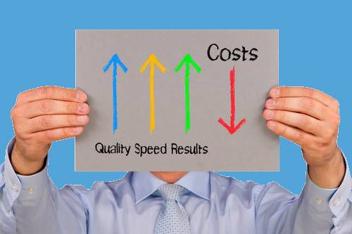 Control Cost, Improve Quality And Ensure Timely Delivery